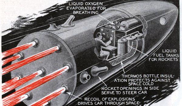 В научно-популярных журналах США тридцатых годов тоже обещали полеты на Луну