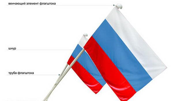Из чего состоит флаг