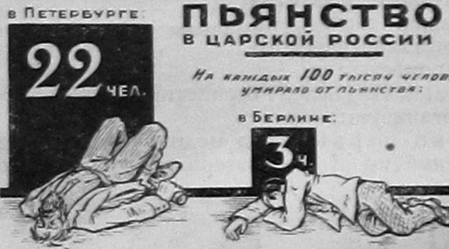 Советская статистика распространения алкоголизма. 1927 год.